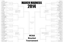 You Have Until 12 Noon To Get Your NCAA Bracket In