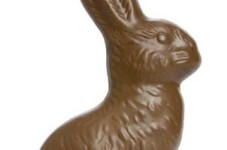 The Cape Cod TImes Listed Their Top Easter Candies - Naturally We Fixed It Real Cape Style