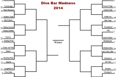 Introducing The Cape Cod Dive Bar Tournament - Let The Voting Begin!