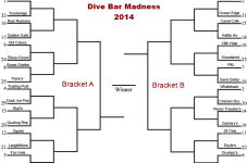 The Cape Cod Dive Bar Madness Tournament Bracket B Voting Is Now Open!