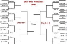 Cape Cod Dive Bar Madness Round 2 Voting Is Open - The Sweet Sixteen!