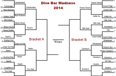 The Cape Cod Dive Bar Tournament Great Eight - Voting Is Open!