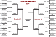 The Cape Cod Dive Bar Tournament Final Four! - Voting Open Now