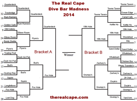 Click Image To Enlarge Updated Bracket