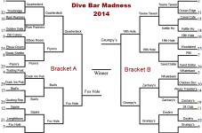 The Cape Cod Dive Bar Tournament Finals Are Here - Vote Now!